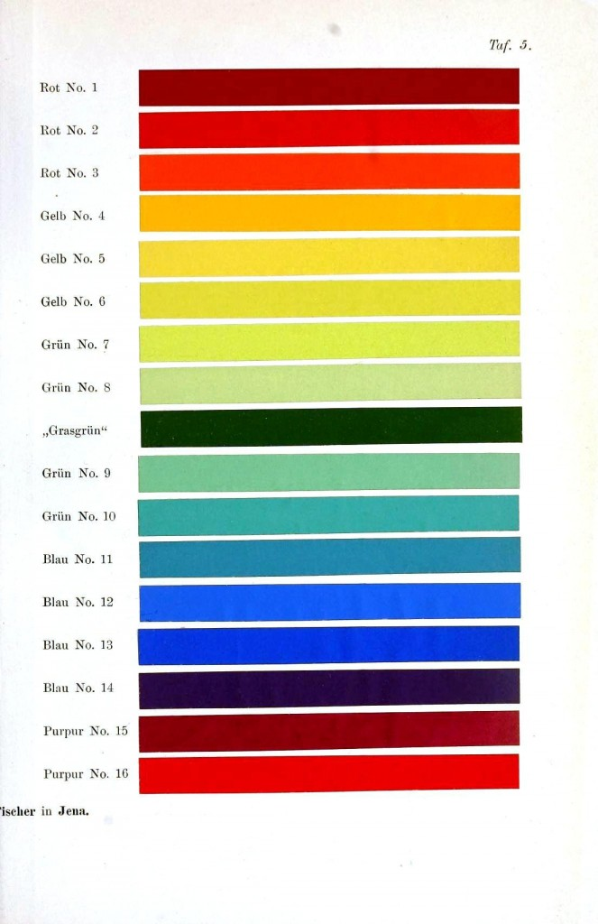 Color - Multi - color - Color vision chart
