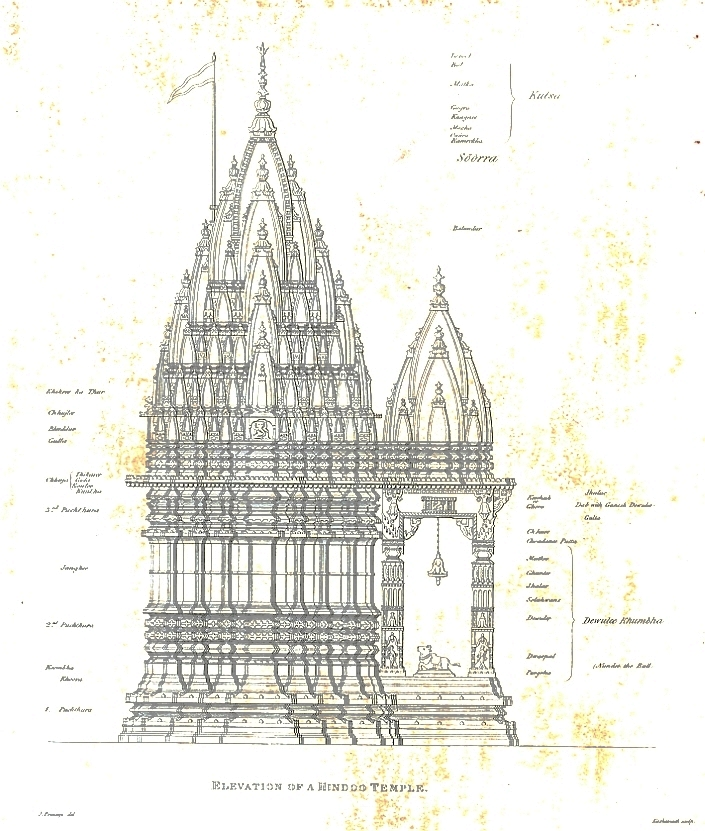 Design - Architectural - Elevation of a Hindoo Temple