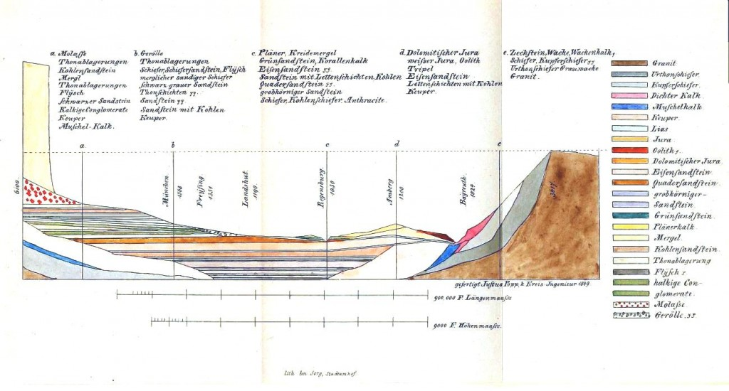 Geopolitical - Map - Geological profile, minerals