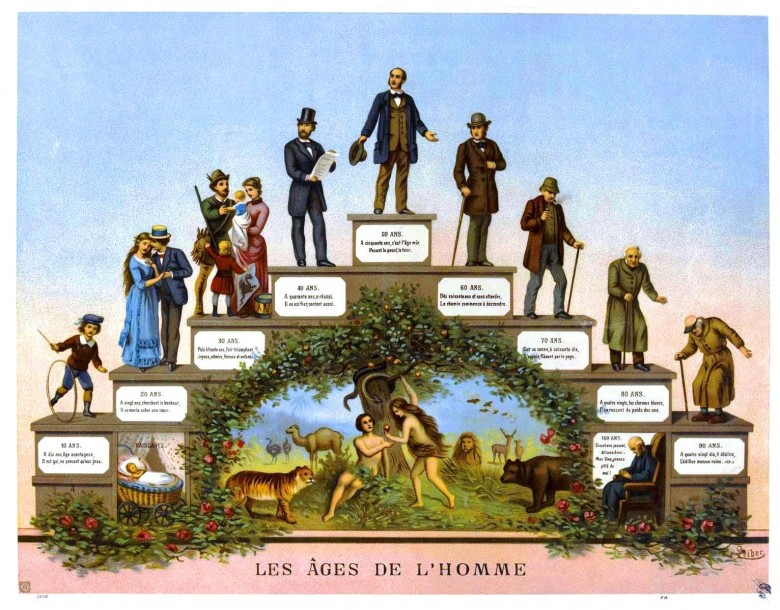 http://vintageprintable.swivelchairmedia.com/wp-content/uploads/2011/05/Art-Illustration-Les-Ages-de-Lhomme-780x610.jpg