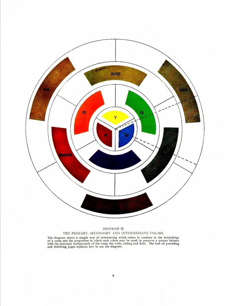 Color - Multi - Color Wheel