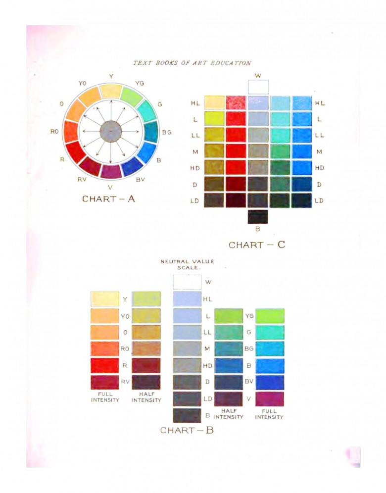 Color - Multi - Color chart