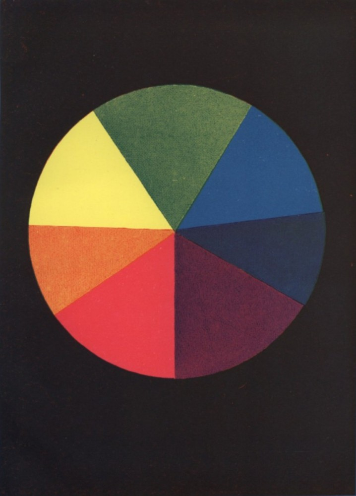 Color - Multi - Color wheel (Newton)