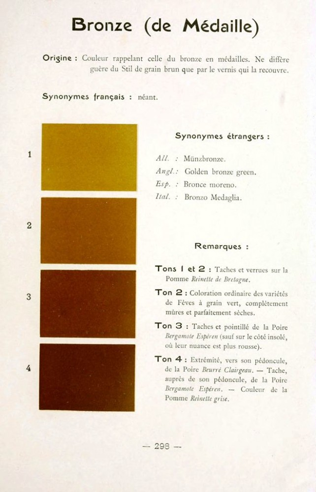 Color - Multi color - French color chart - (40)