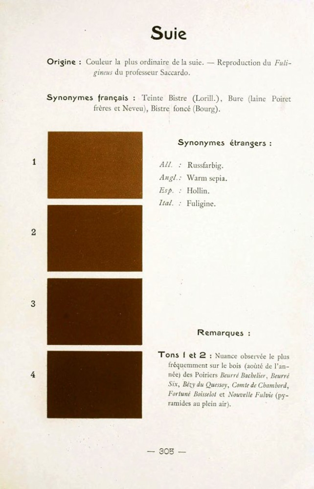 Color – Color chart, multi 2 | Vintage Printable at