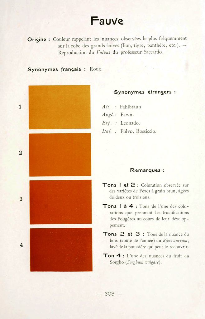 Color Multi Color French Color Chart 50 Vintage Printable