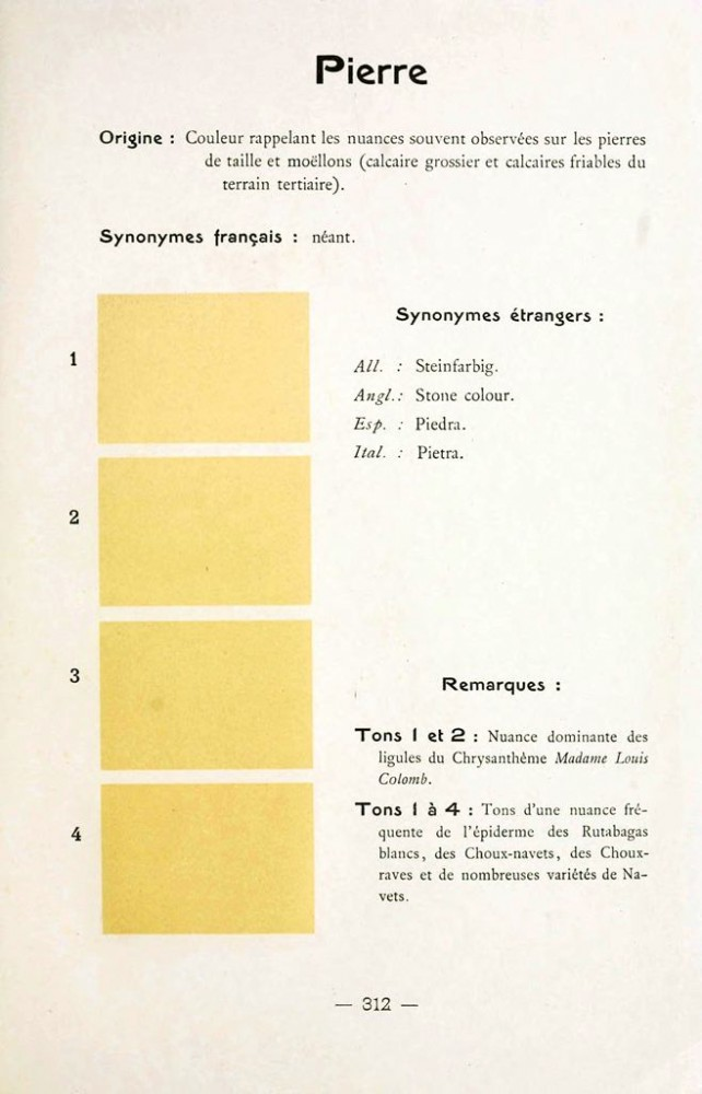 Color - Multi color - French color chart - (54)