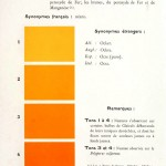 Color - Multi color - French color chart - (55)
