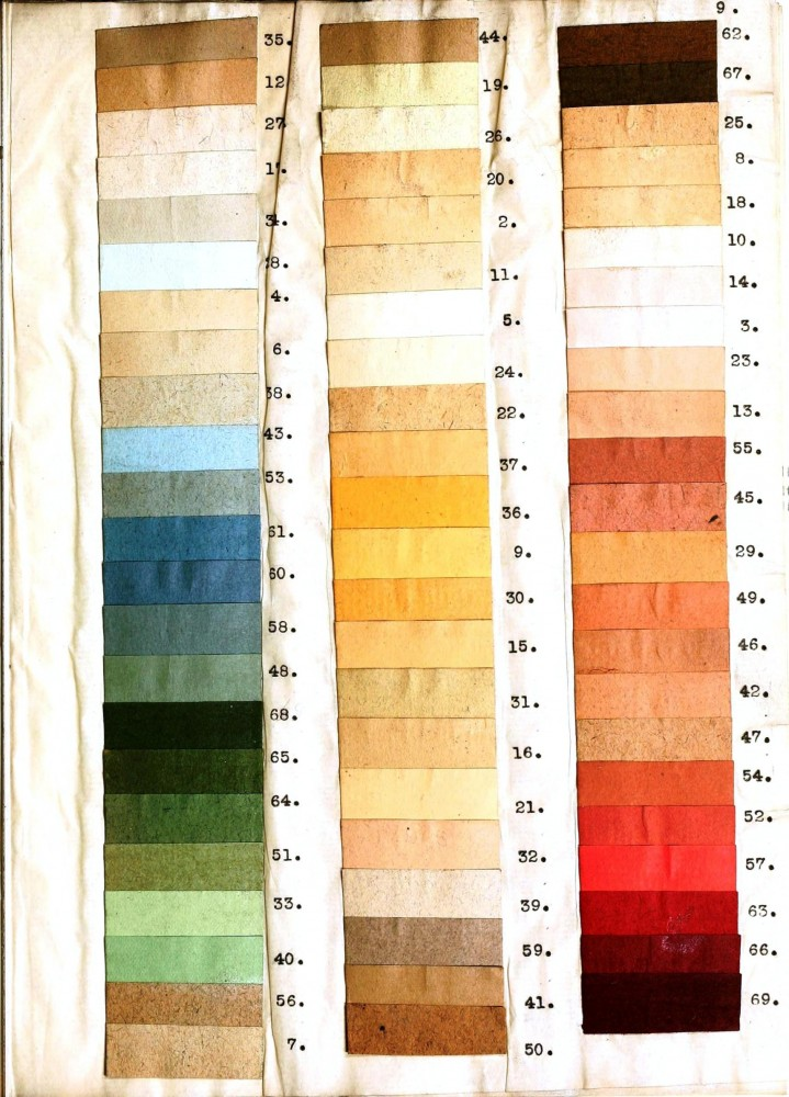 Color - Multiple - 1907 thesis