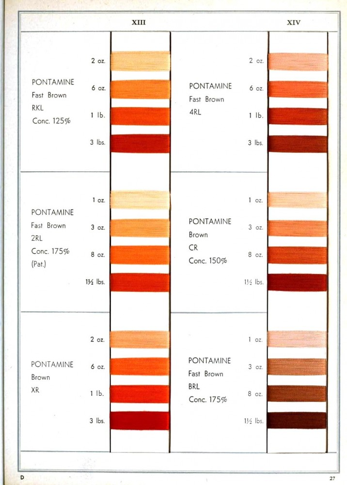 Color - Multiple - Textile color on cotton (Dupont) - Oranges, reds, browns, tans
