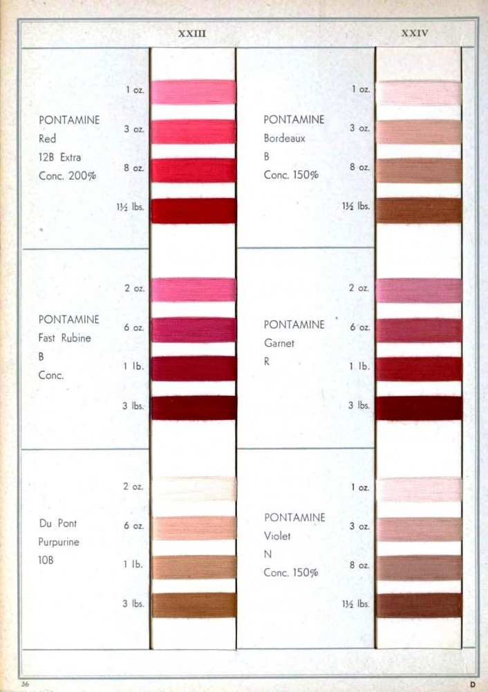 Color - Multiple - Textile color on cotton (Dupont) - Pinks, tans, reds