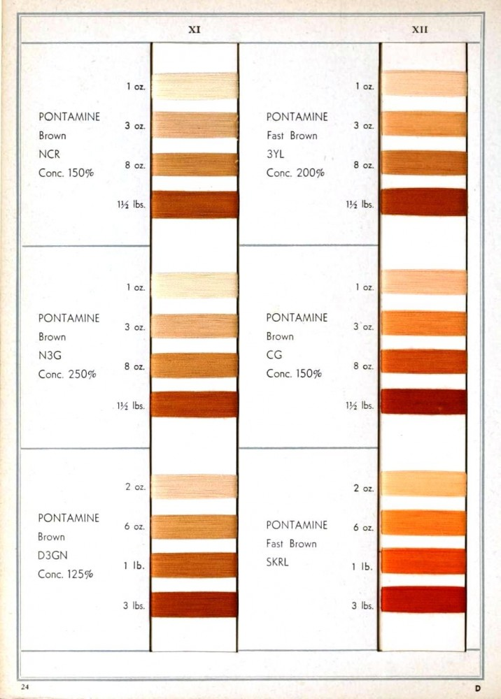Color - Multiple - Textile color on cotton (Dupont) - Tans, browns