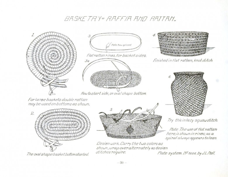 Design - Basket - Diagram