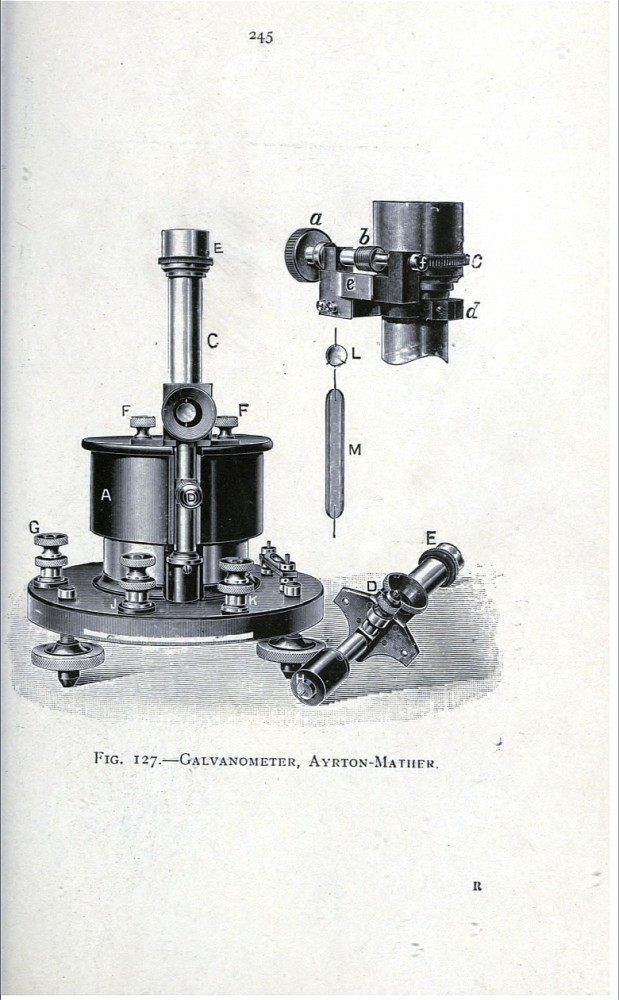 Design - Industrial design - British optical instruments -  (14)