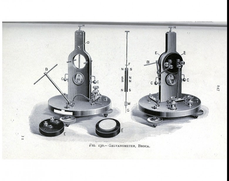 Design - Industrial design - British optical instruments -  (16)