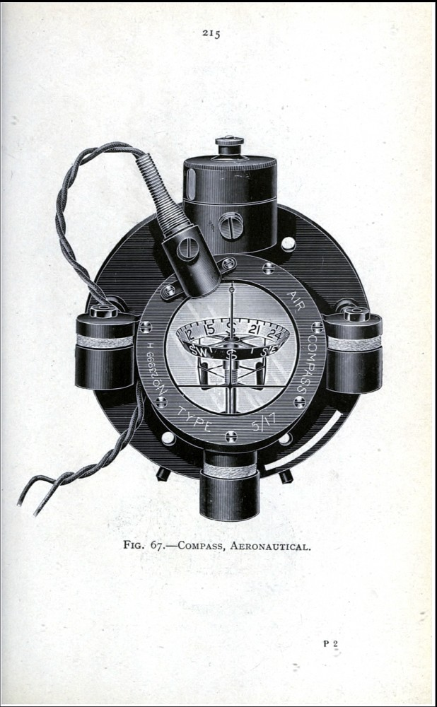 Design - Industrial design - British optical instruments -  (3)
