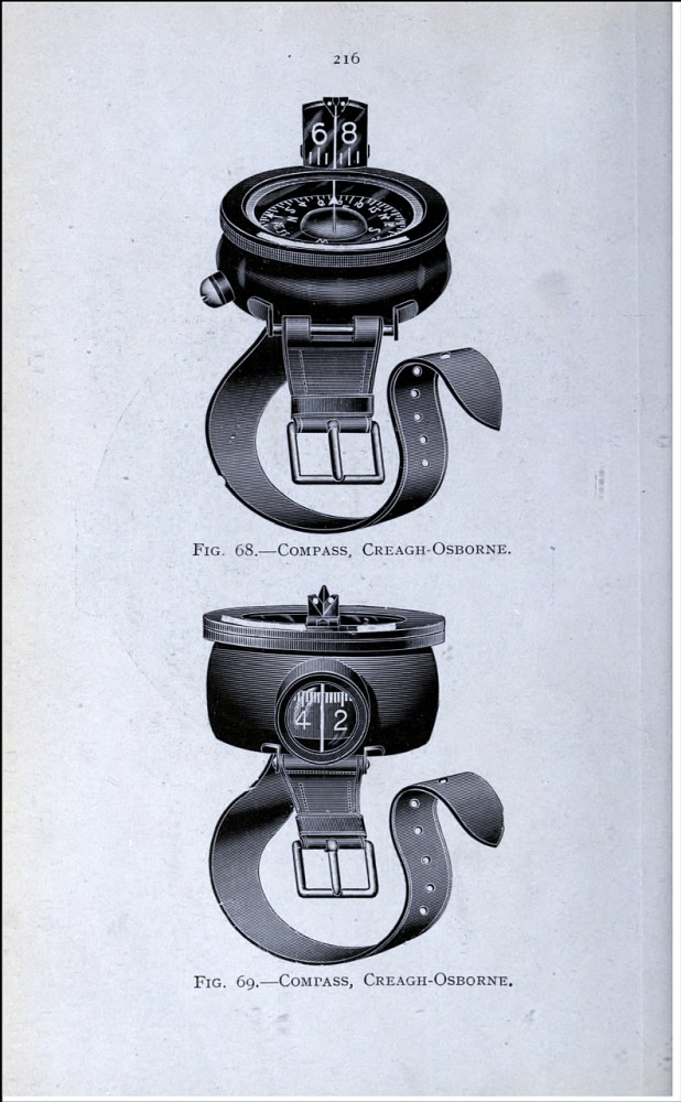 Design - Industrial design - British optical instruments -  (4)