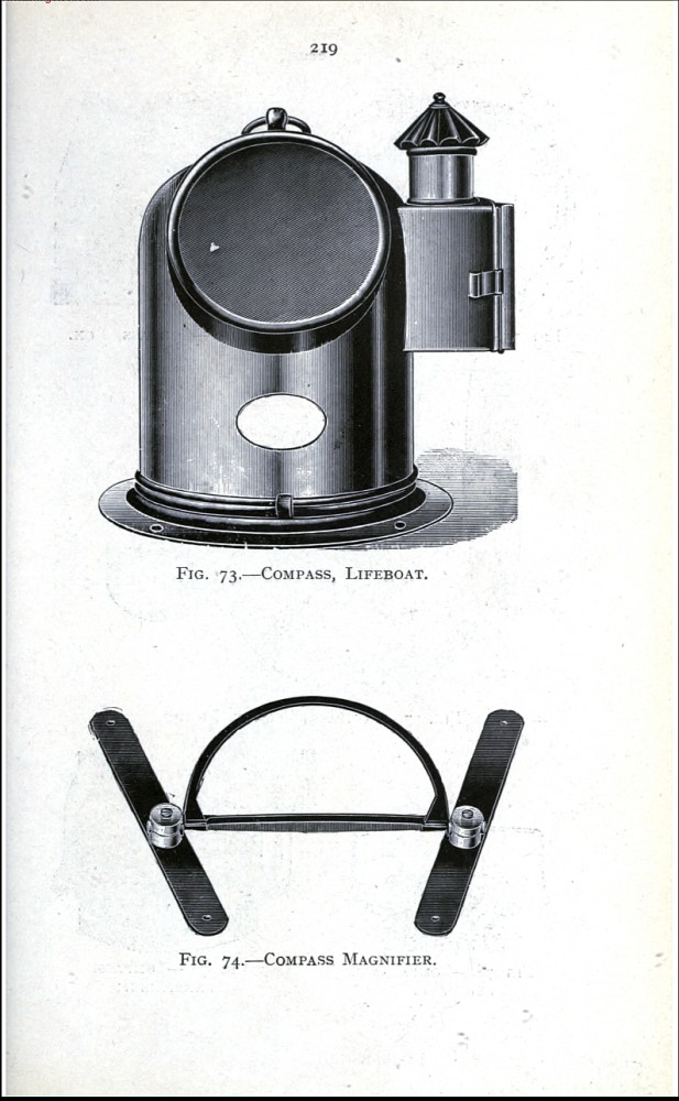 Design - Industrial design - British optical instruments -  (6)
