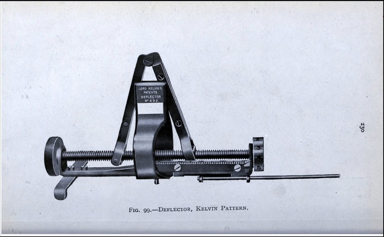 Design - Industrial design - British optical instruments -  (9)