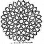 Design - Textile - Crochet and tatting -  (13)