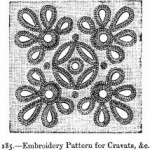 Design - Textile - Embroidery -  (2)