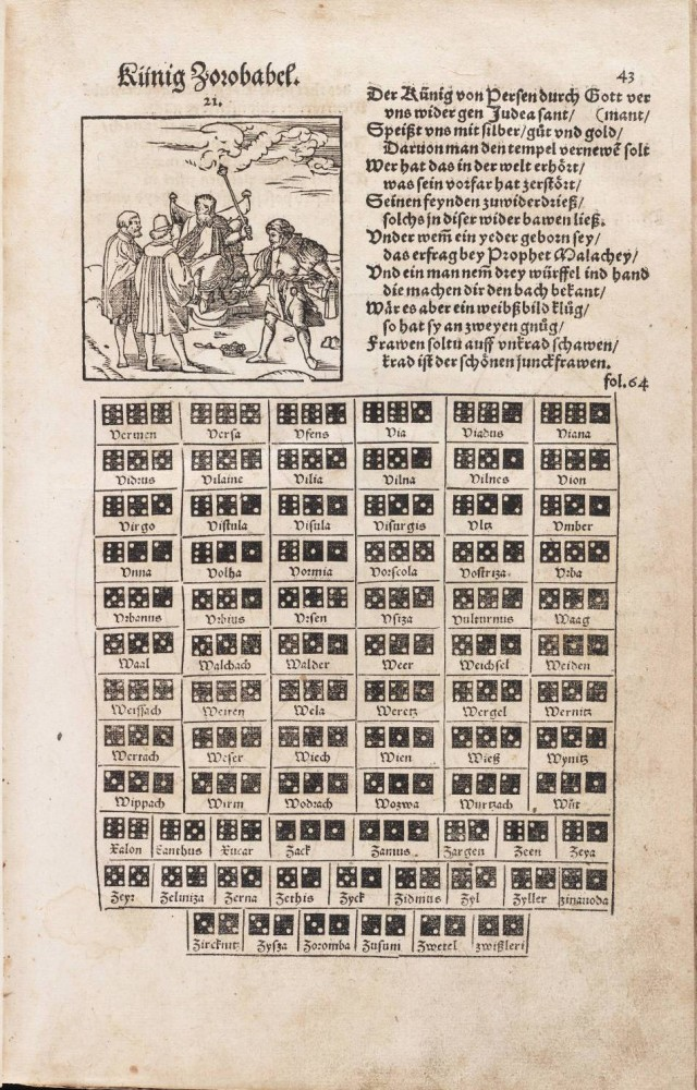 Entertainment - Games of fortune - Illustration showing dice and woodcut 16th Century