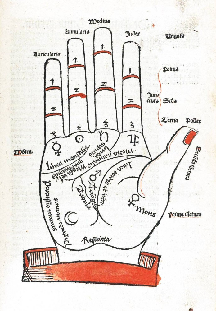 Entertainment - Palmistry - Red and black palmistry map