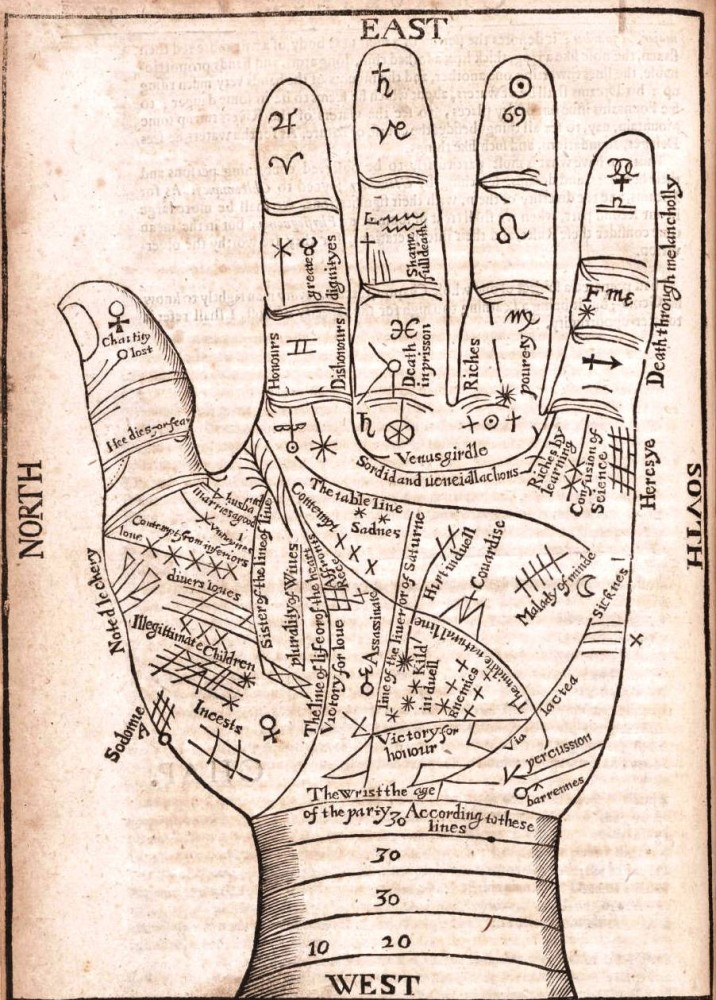 Entertainment - Palmistry - Woodcut map