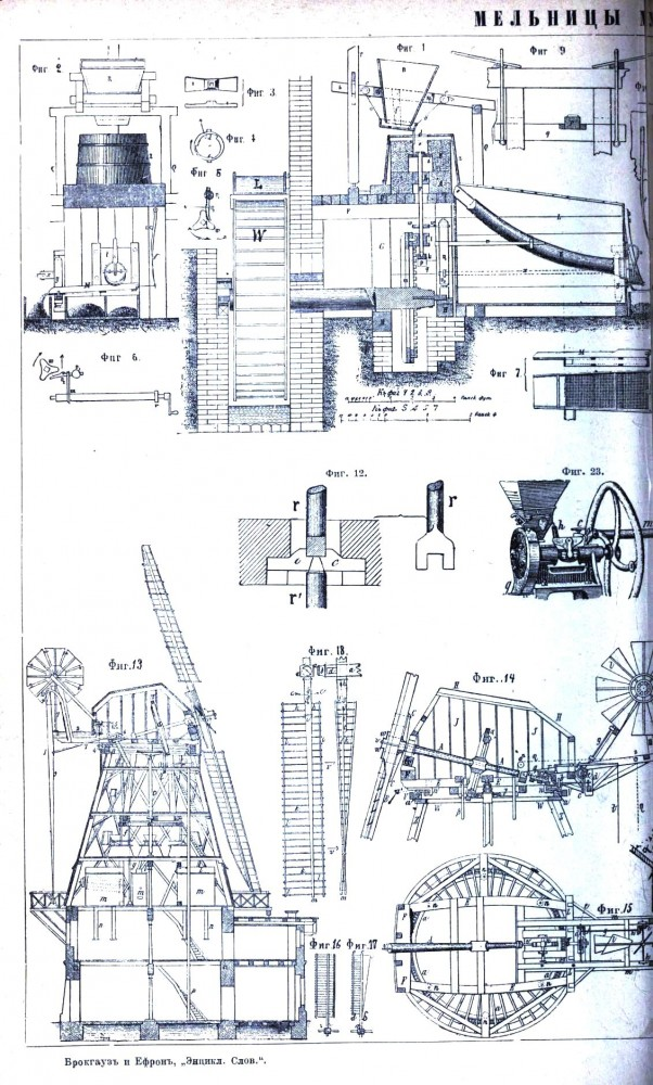 Science - Physical sciences - Industrial design - Russian - Windmill
